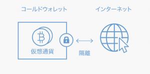 仮想通貨の保管方法